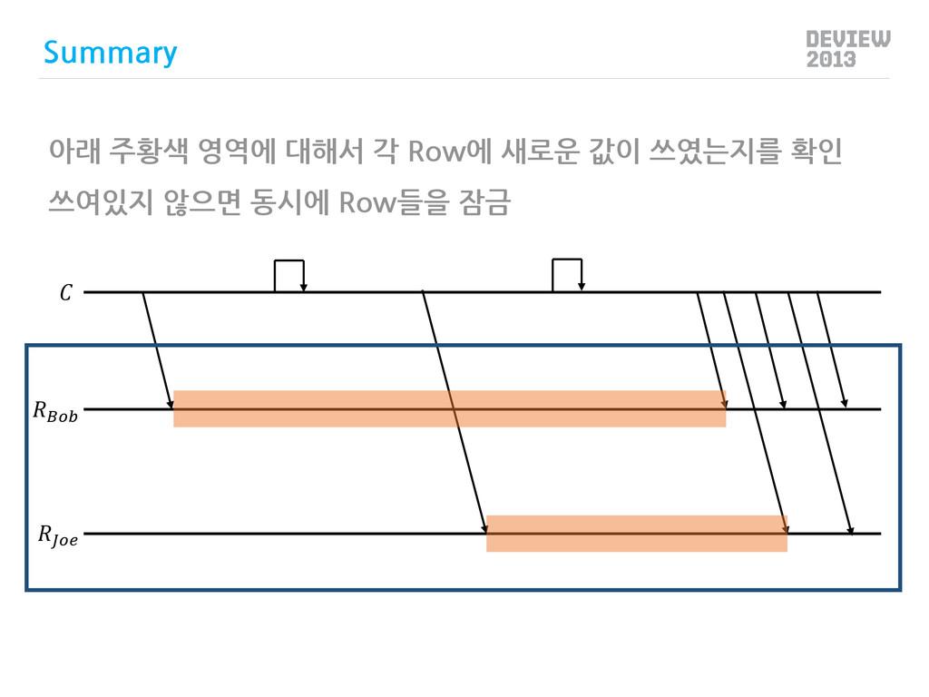 아래 주황색 영역에 대해서 각 Row에 새로운 값이 쓰였는지를 확인 쓰여있지 않...