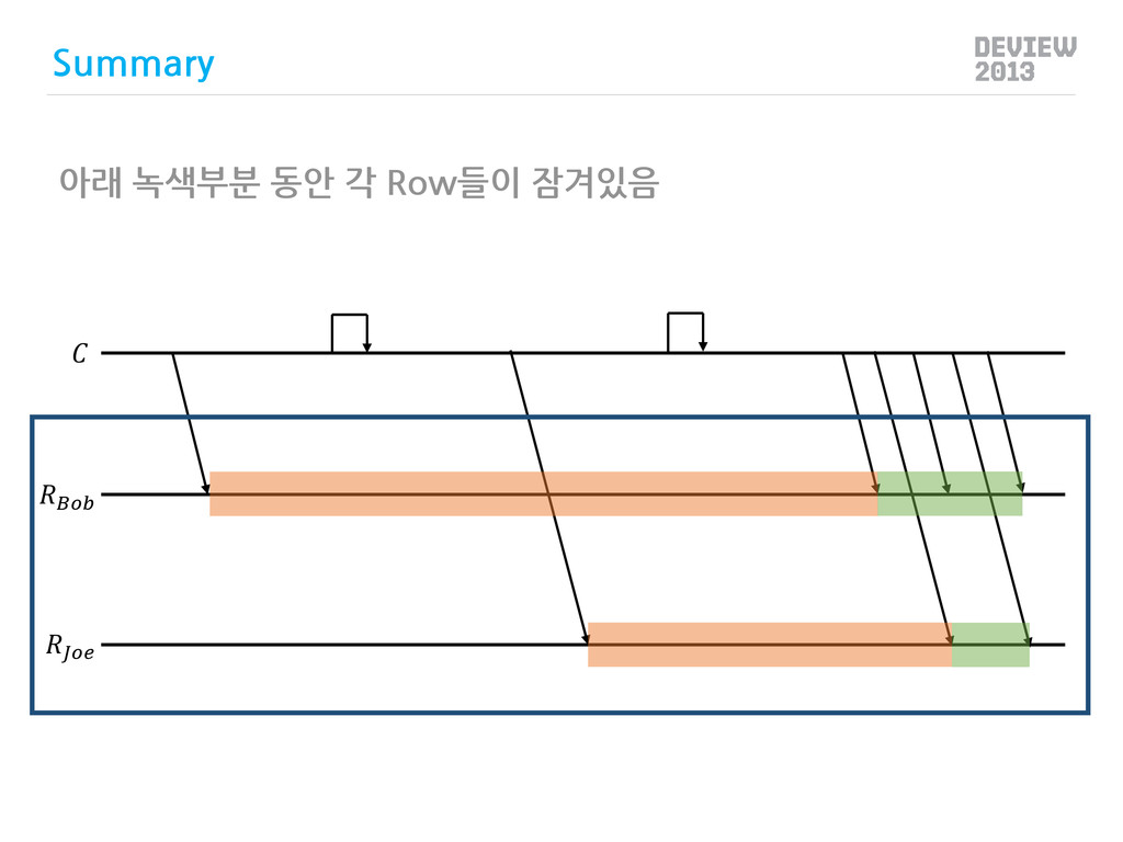 아래 녹색부분 동안 각 Row들이 잠겨있음 Summary