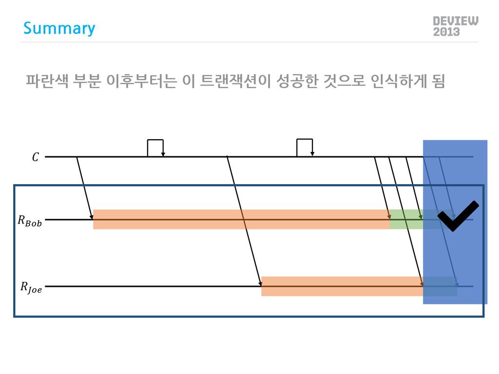 파란색 부분 이후부터는 이 트랜잭션이 성공한 것으로 인식하게 됨 Summary