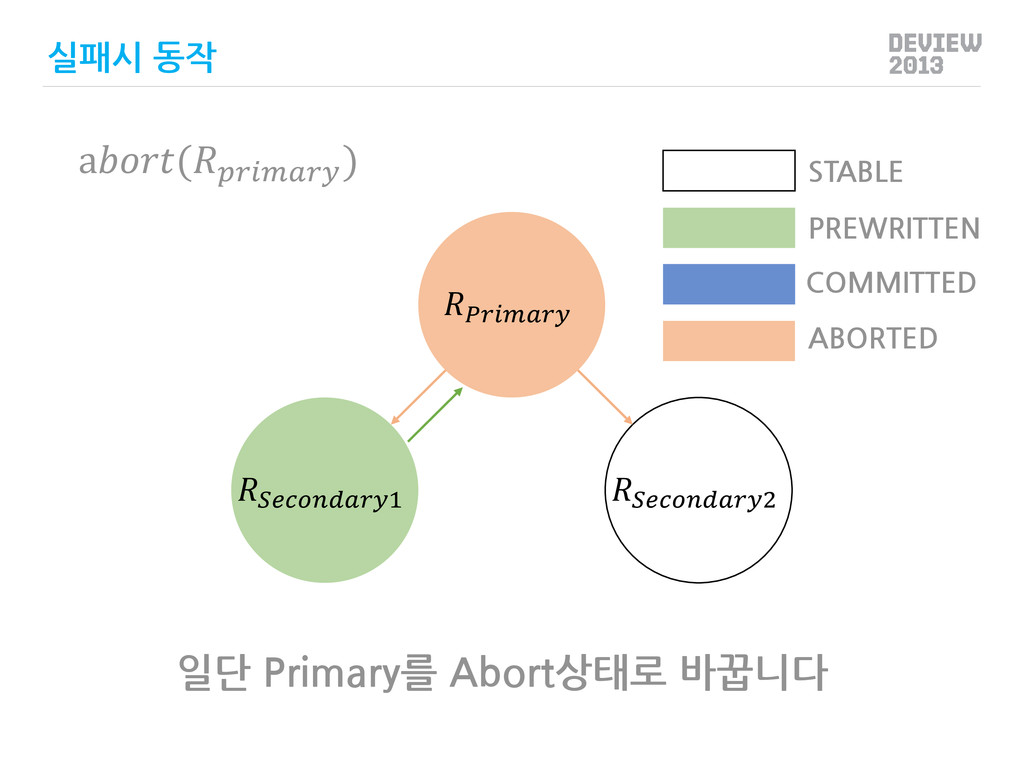 1 2 a( ) PREWRITTEN COMMITTED STABLE ABORTED 실...
