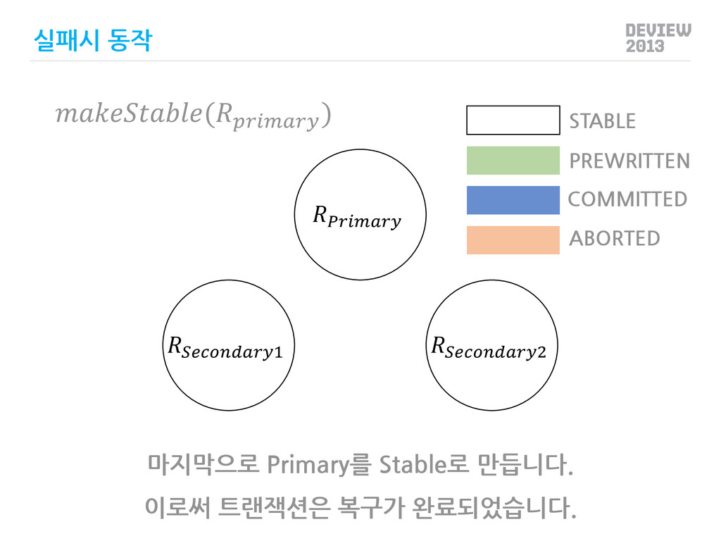 1 2 PREWRITTEN COMMITTED STABLE ABORTED 실패시 동작...