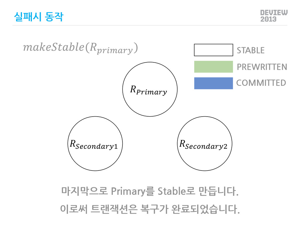 1 2 PREWRITTEN COMMITTED STABLE 실패시 동작 ( ) 마지막...