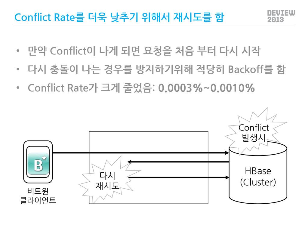 • 만약 Conflict이 나게 되면 요청을 처음 부터 다시 시작 • 다시 충돌이 나...