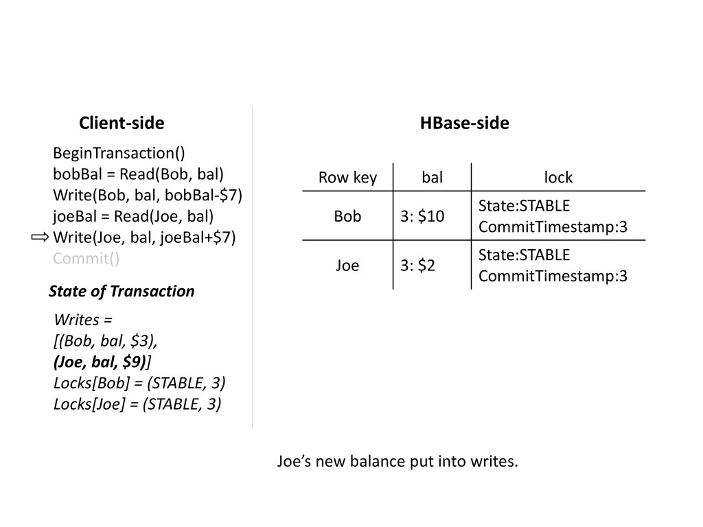 Joe's new balance put into writes. HBase-side R...
