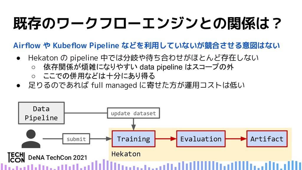 ● Hekaton の pipeline 中では分岐や待ち合わせがほとんど存在しない ○ 依存...