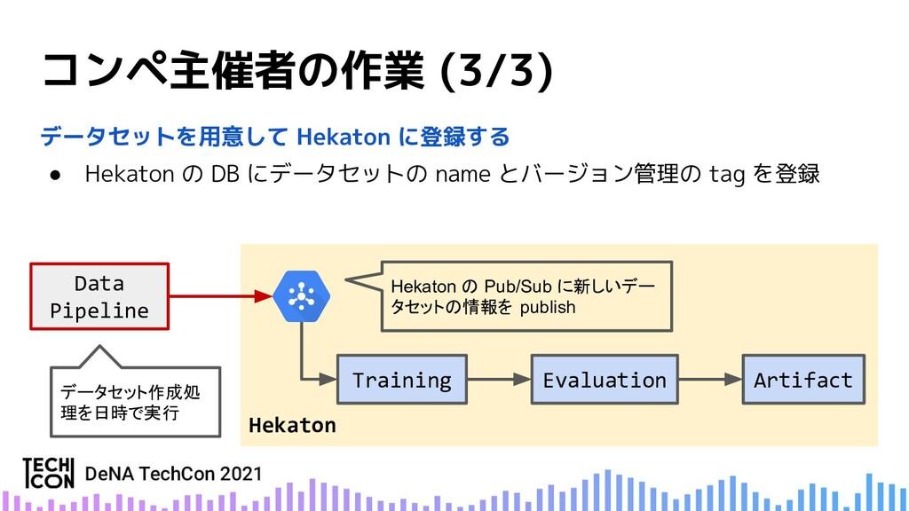 ● Hekaton の DB にデータセットの name とバージョン管理の tag を登録 ...