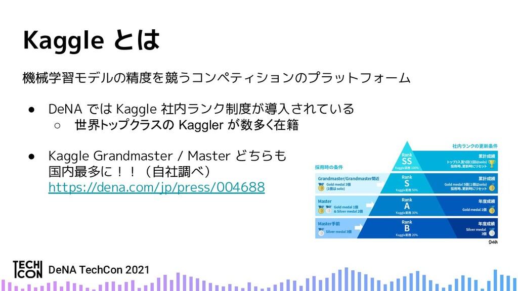 機械学習モデルの精度を競うコンペティションのプラットフォーム ● DeNA では Kaggle...