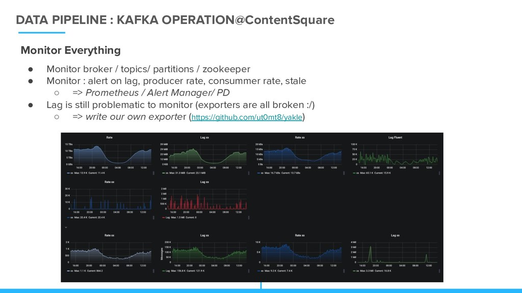 DATA PIPELINE : KAFKA OPERATION@ContentSquare M...