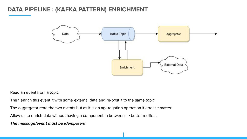 DATA PIPELINE : (KAFKA PATTERN) ENRICHMENT Read...