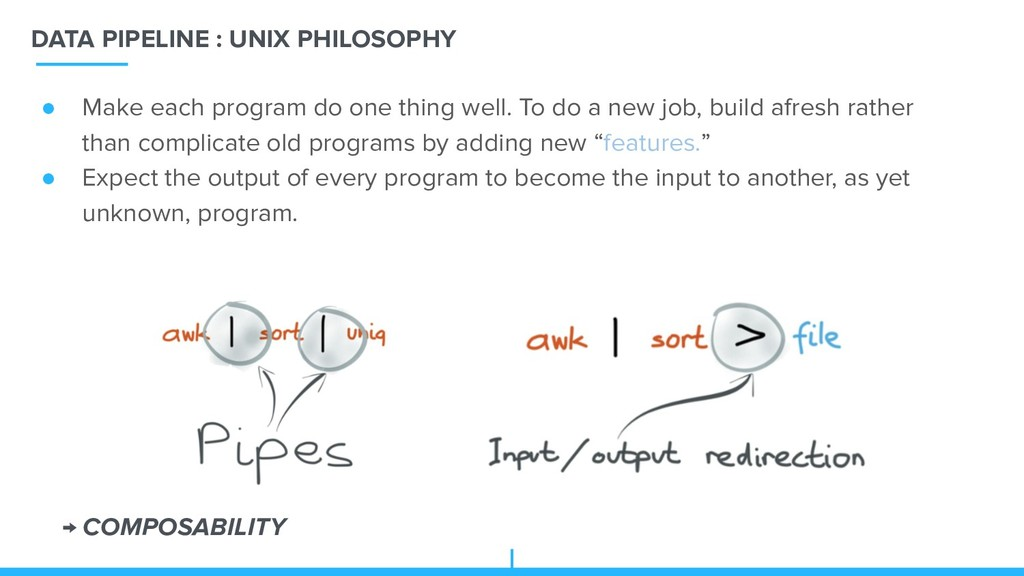 DATA PIPELINE : UNIX PHILOSOPHY → COMPOSABILITY...