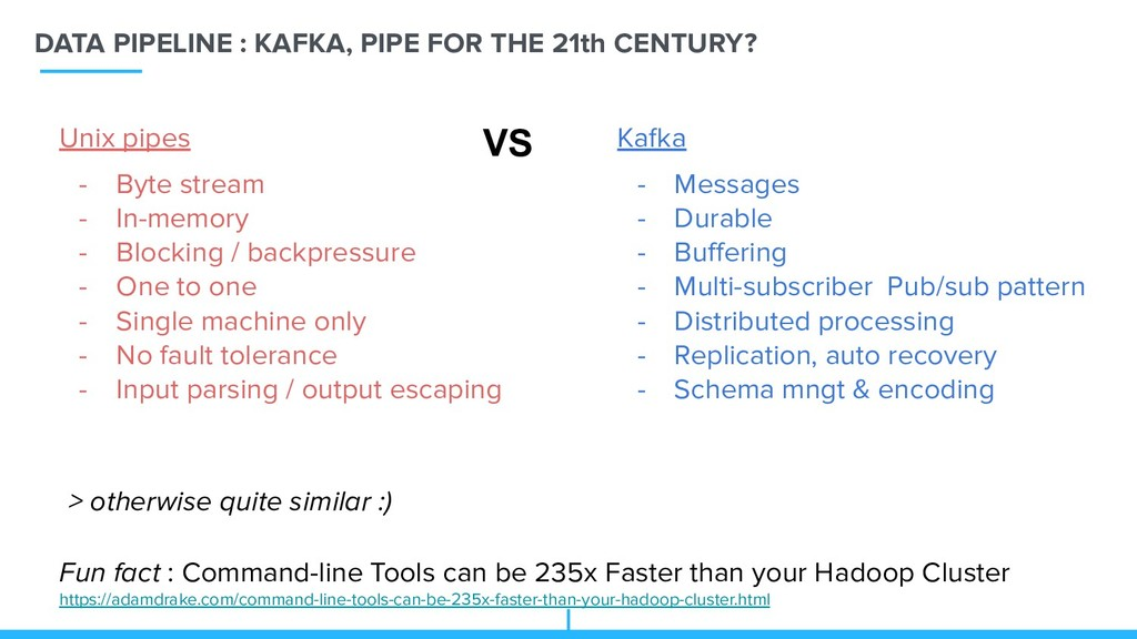 DATA PIPELINE : KAFKA, PIPE FOR THE 21th CENTUR...