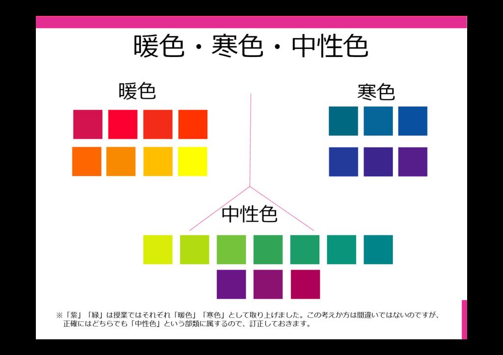 暖⾊・寒⾊・中性⾊ 暖⾊ 寒⾊ 中性⾊ ※「紫」「緑」は授業ではそれぞれ「暖⾊」「寒⾊」として...