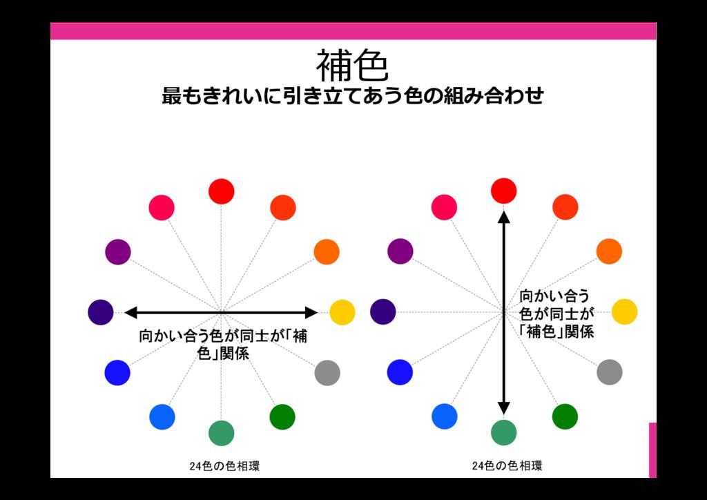 24色の色相環 24色の色相環 向かい合う色が同士が「補 色」関係 向かい合う 色が同士が 「...