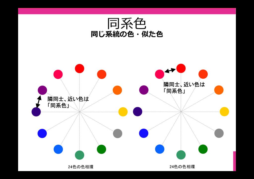 24色の色相環 24色の色相環 隣同士、近い色は 「同系色」 隣同士、近い色は 「同系色」 同...