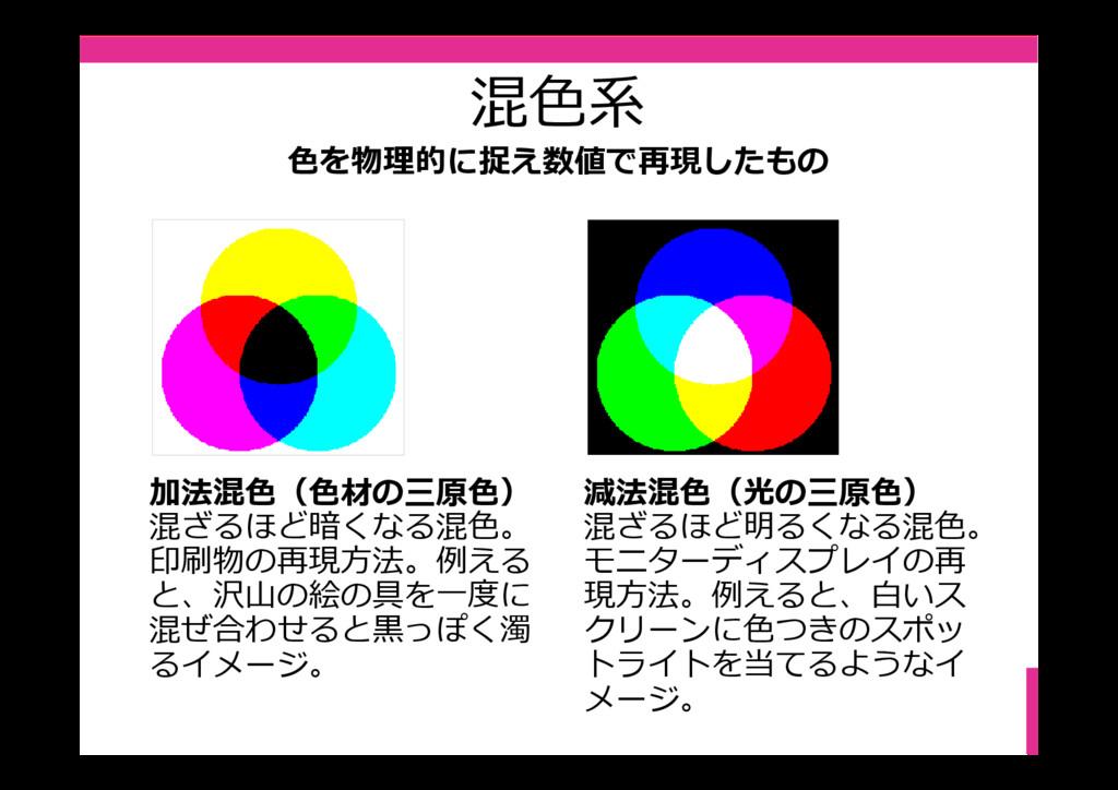 混⾊系 色を物理的に捉え数値で再現したもの 加法混色(色材の三原色) 混ざるほど暗くなる混⾊。...