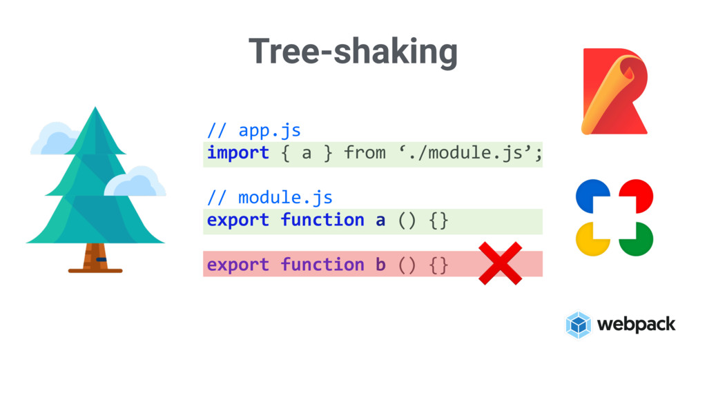 Tree-shaking // app.js import { a } from './mod...