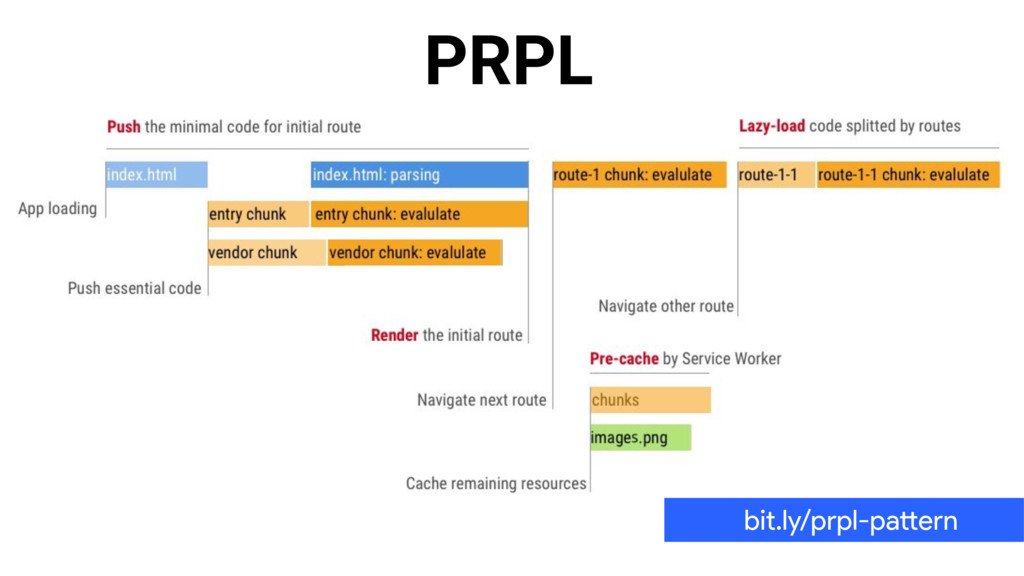 bit.ly/prpl-paFern PRPL bit.ly/prpl-paFern