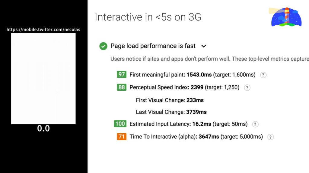 Interactive in <5s on 3G