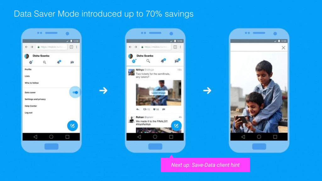 Data Saver Mode introduced up to 70% savings Ne...