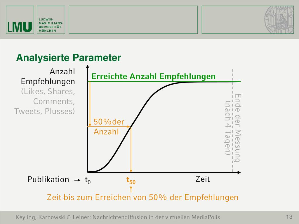 13 Keyling, Karnowski & Leiner: Nachrichtendiff...