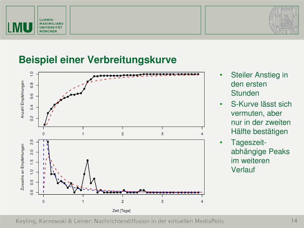 14 Keyling, Karnowski & Leiner: Nachrichtendiff...