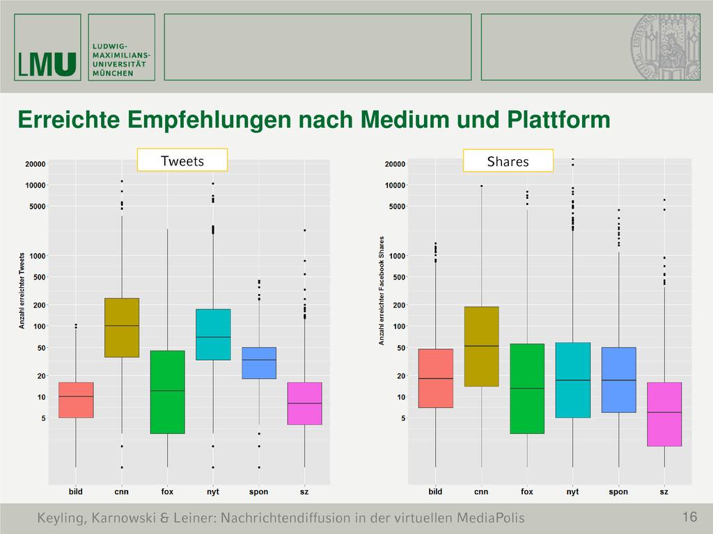 16 Keyling, Karnowski & Leiner: Nachrichtendiff...