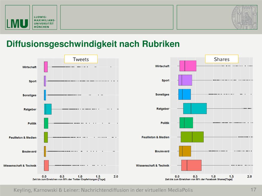 17 Keyling, Karnowski & Leiner: Nachrichtendiff...