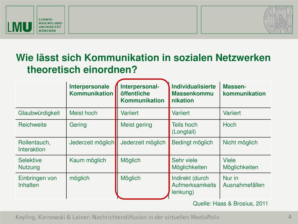 4 Keyling, Karnowski & Leiner: Nachrichtendiffu...