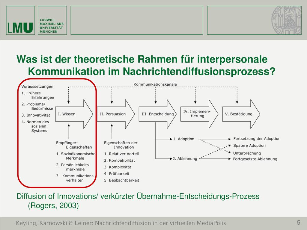 5 Keyling, Karnowski & Leiner: Nachrichtendiffu...