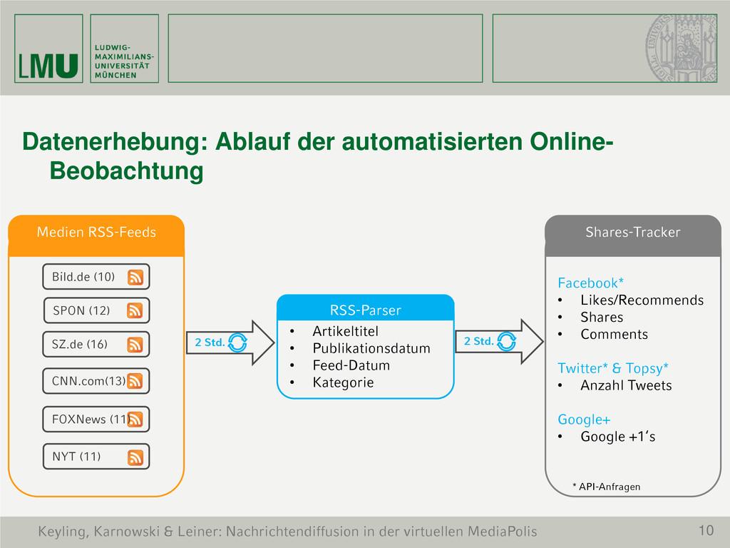 10 Keyling, Karnowski & Leiner: Nachrichtendiff...
