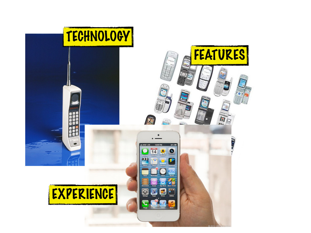 TECHNOLOGY FEATURES EXPERIENCE
