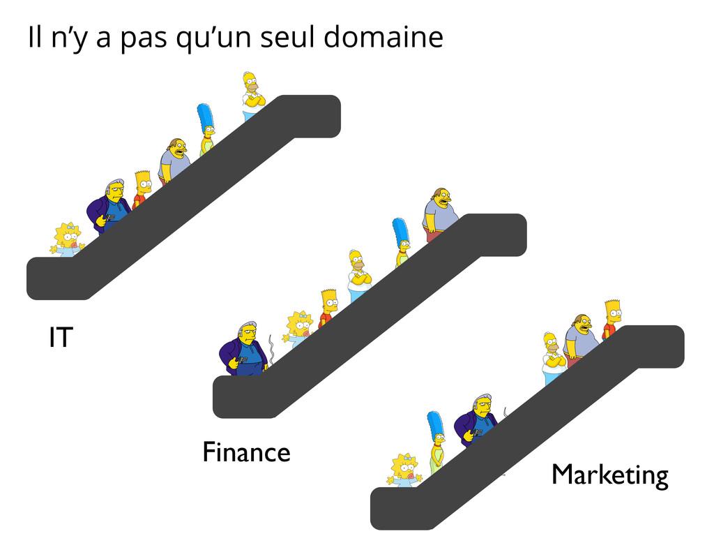 Il n'y a pas qu'un seul domaine IT Finance Mark...