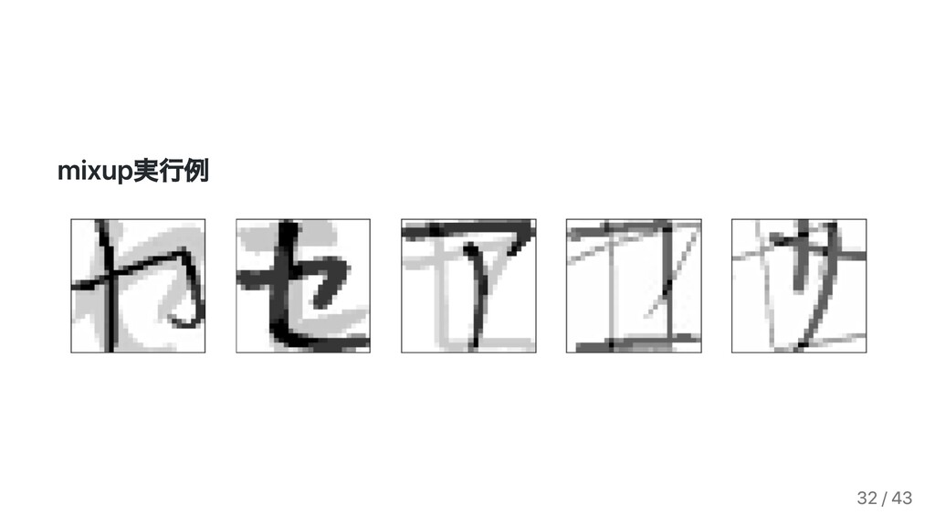 mixup実⾏例 32 / 43