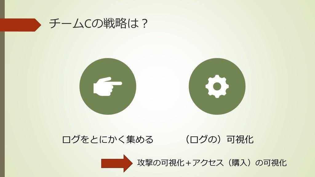 チームCの戦略は? ログをとにかく集める (ログの)可視化 攻撃の可視化+アクセス(購入)の可...