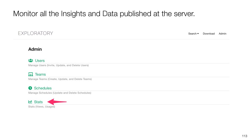 113 Monitor all the Insights and Data published...