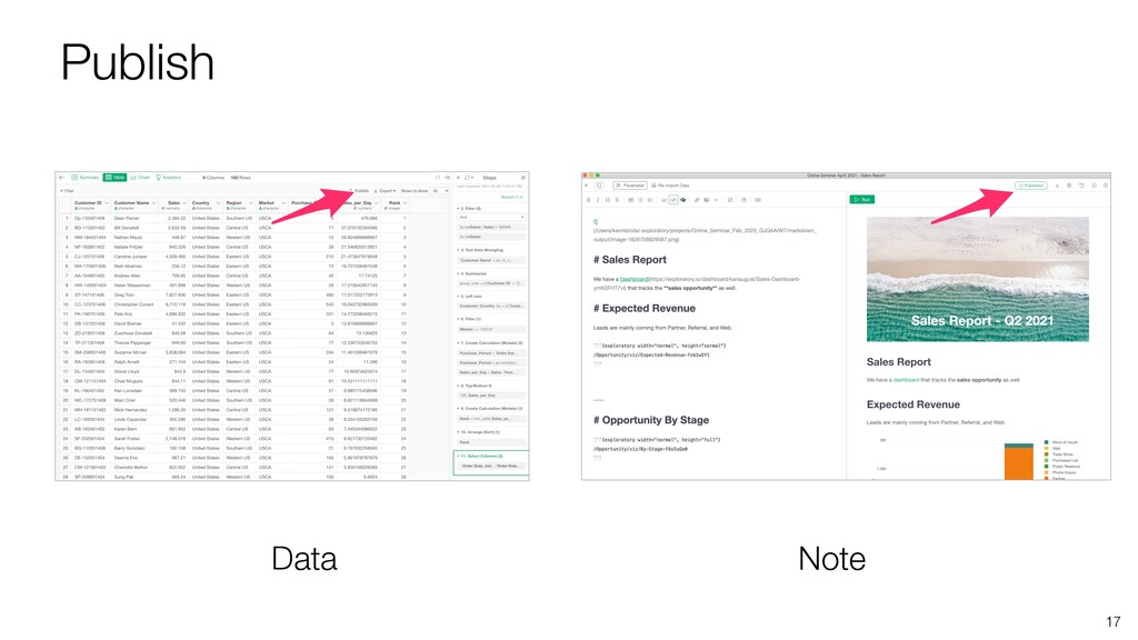 17 Publish Data Note