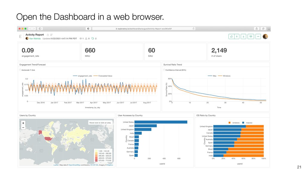 21 Open the Dashboard in a web browser.