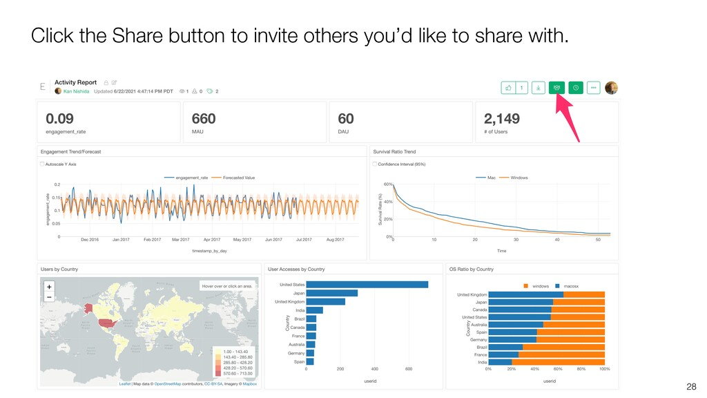 28 Click the Share button to invite others you'...