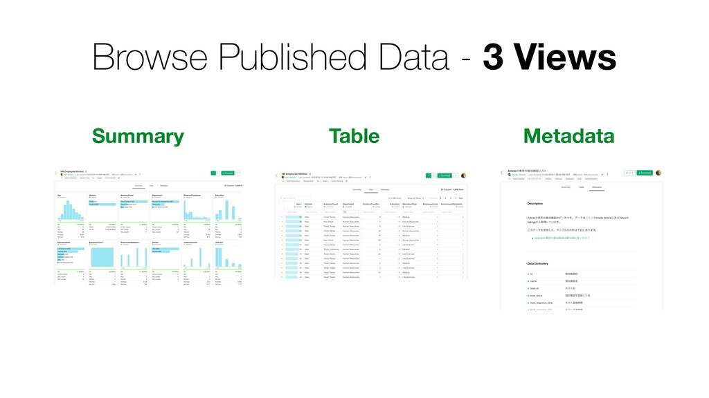 Browse Published Data - 3 Views Summary Table M...