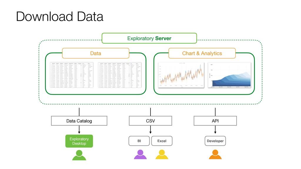 Download Data BI Excel Data Chart & Analytics E...