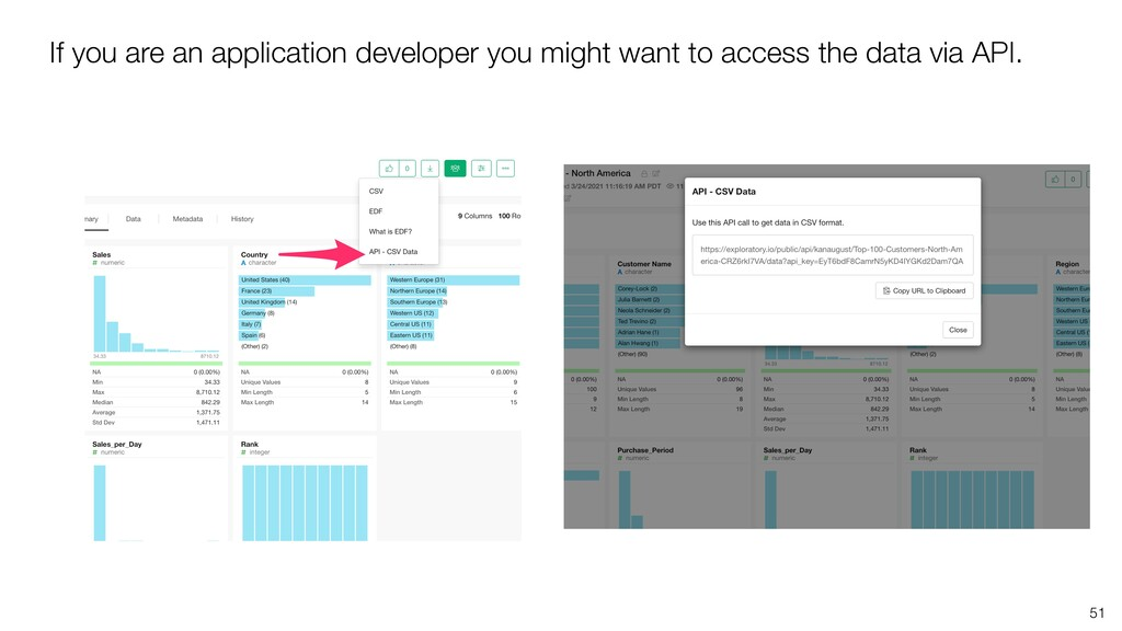 If you are an application developer you might w...
