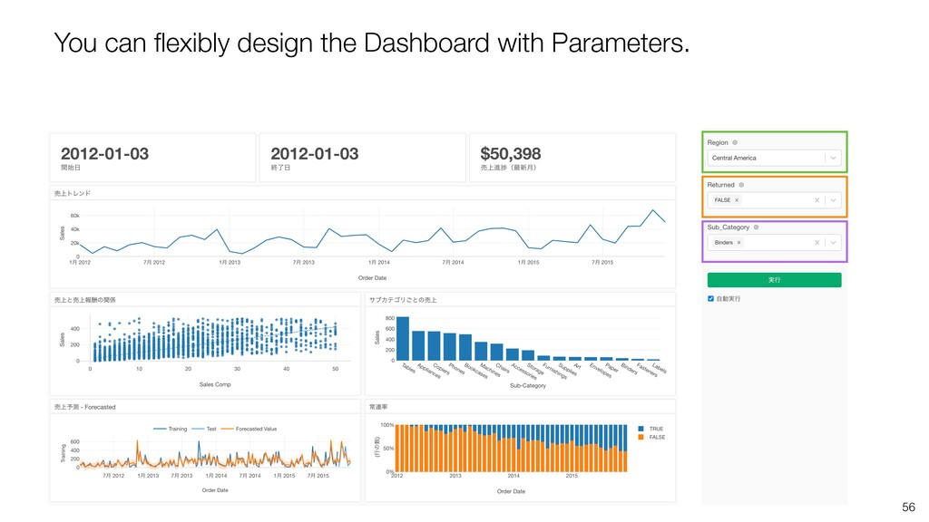 56 You can flexibly design the Dashboard with Pa...