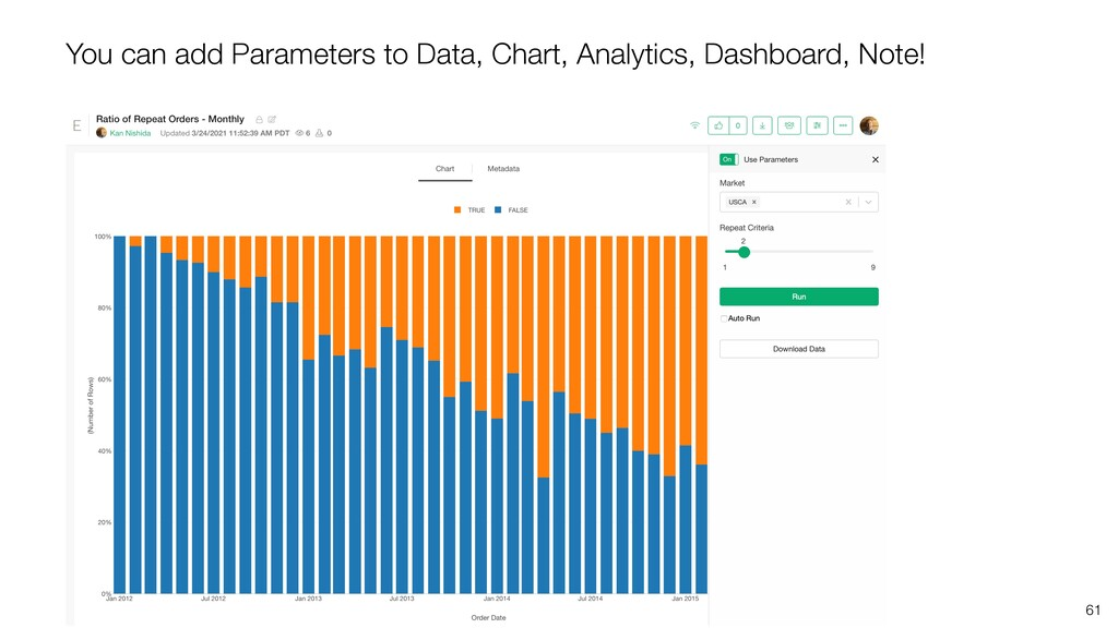 61 You can add Parameters to Data, Chart, Analy...