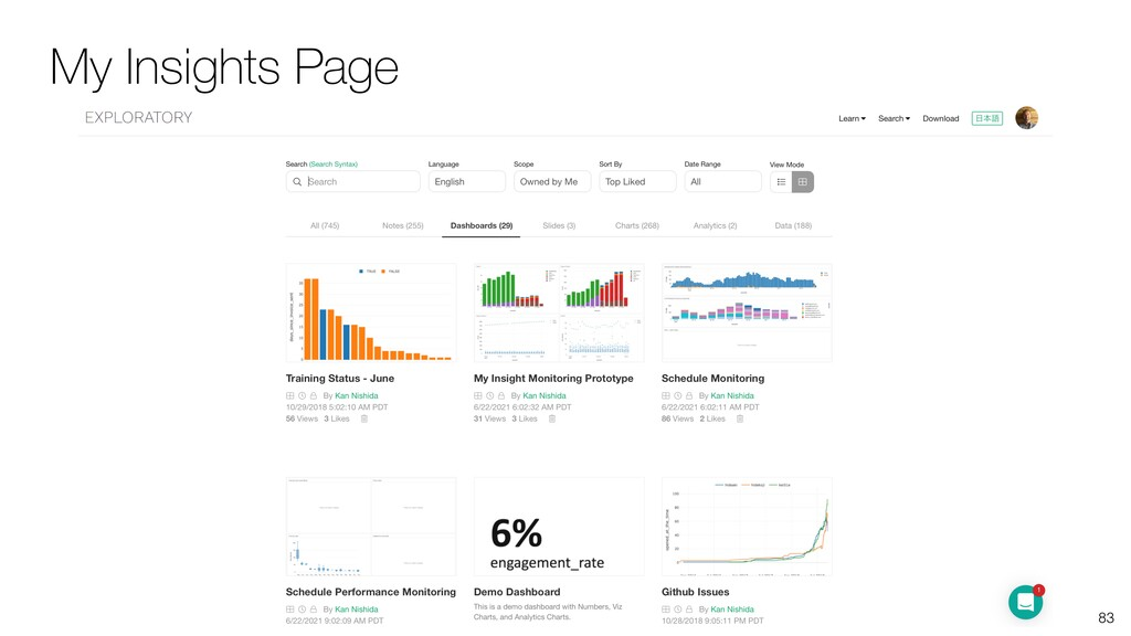 83 My Insights Page