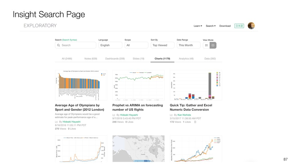 87 Insight Search Page