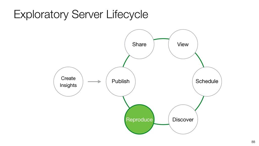 Exploratory Server Lifecycle 88 Publish Share V...