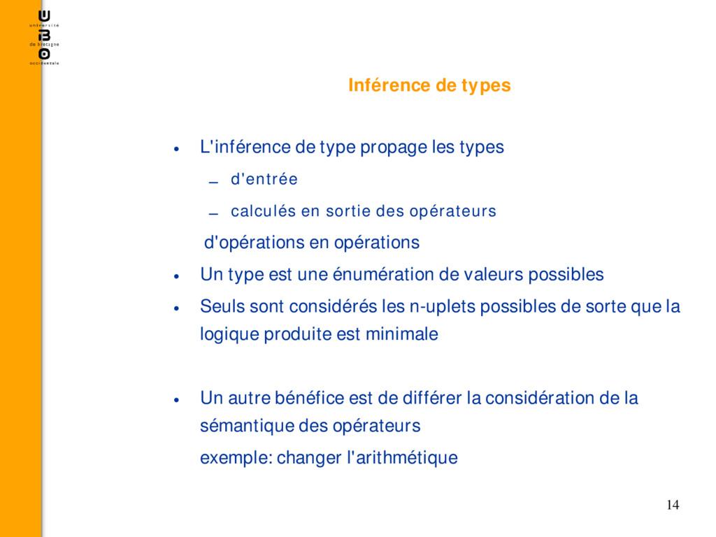 14 Inférence de types • L'inférence de type pro...