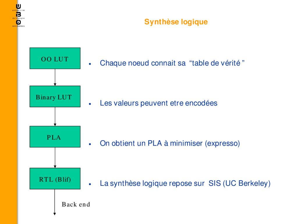"Synthèse logique • Chaque noeud connait sa ""tab..."