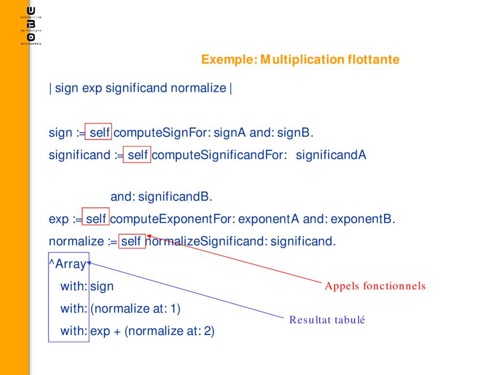 Exemple: Multiplication flottante | sign exp si...