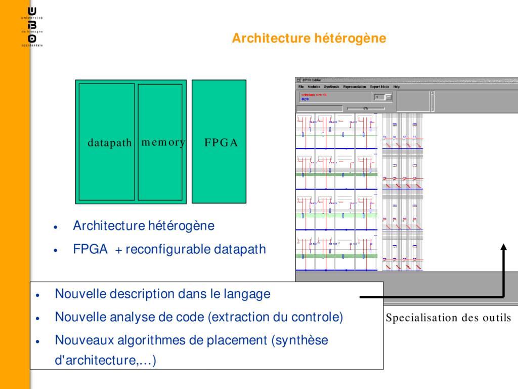 Architecture hétérogène • Architecture hétérogè...